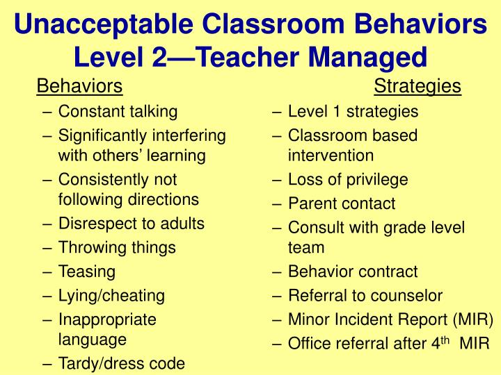 Unacceptable Classroom Behaviors
