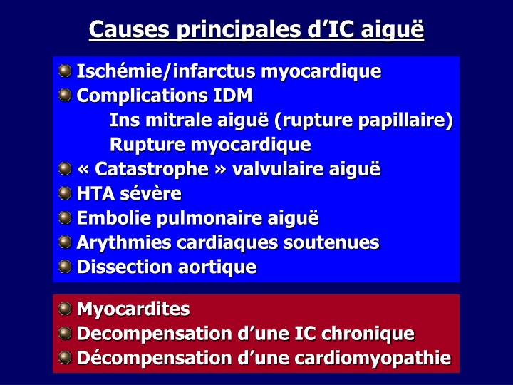 Causes principales d'IC aiguë