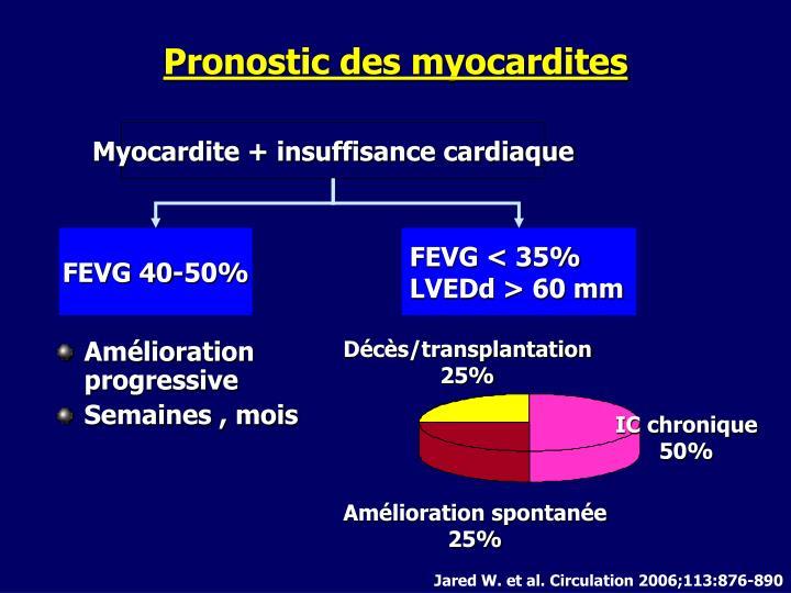 Pronostic des myocardites