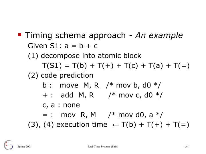 Timing schema approach -