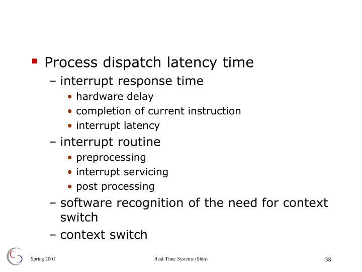 Process dispatch latency time