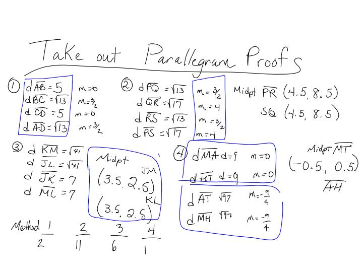 Rectangle proofs