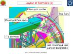layout of services 2