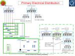 primary electrical distribution1