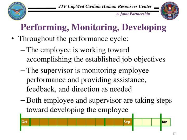 Performing, Monitoring, Developing
