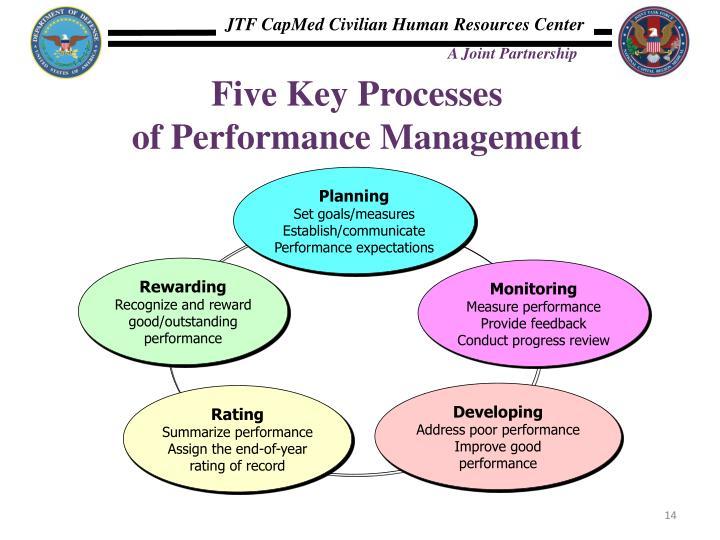 Five Key Processes