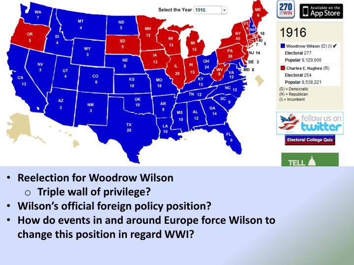 Reelection for Woodrow Wilson