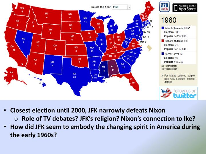 Closest election until 2000, JFK narrowly defeats Nixon
