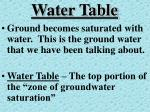 water table1