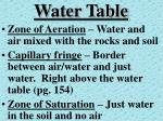 water table2