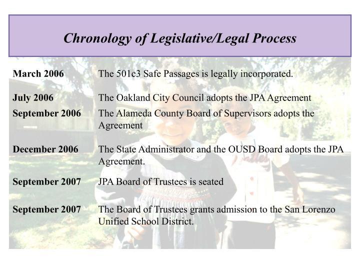 Chronology of Legislative/Legal Process