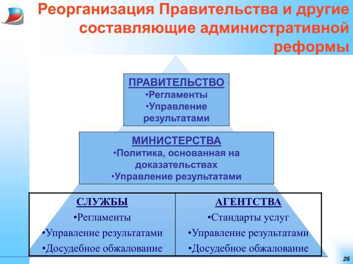 Реорганизация Правительства и другие составляющие административной реформы