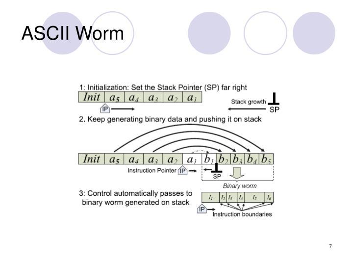 ASCII Worm