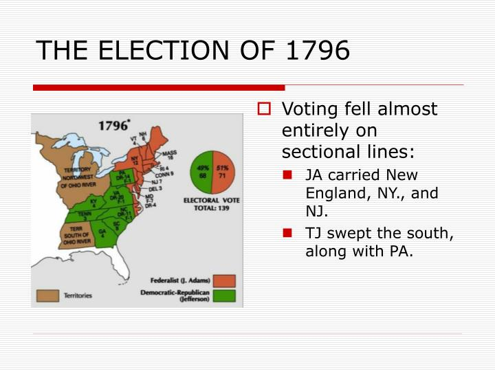 THE ELECTION OF 1796