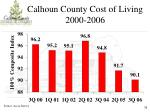 calhoun county cost of living 2000 2006