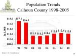 population trends calhoun county 1998 2005