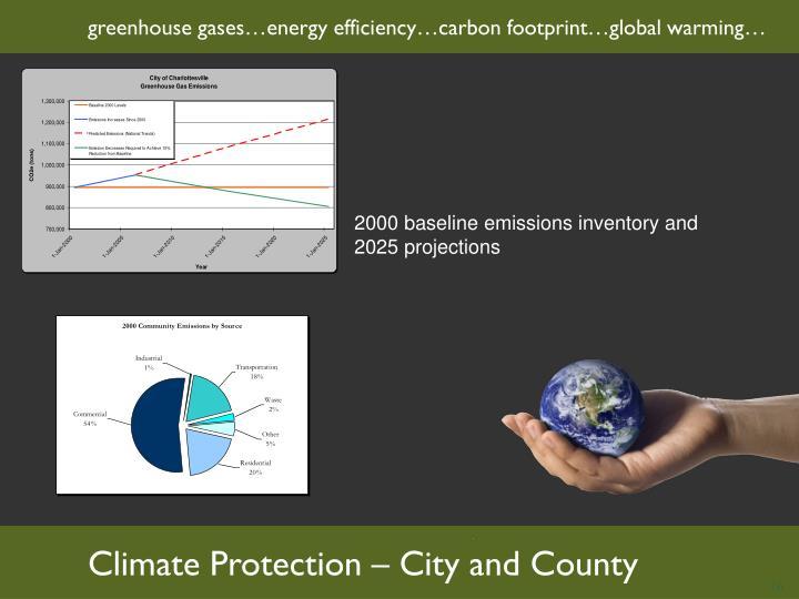 greenhouse gases…energy efficiency…carbon footprint…global warming…