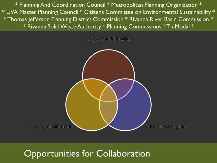 * Planning And Coordination Council * Metropolitan Planning Organization *