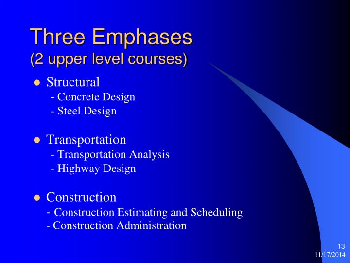 Three Emphases