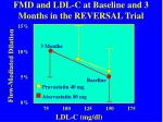 fmd and ldl c at baseline and 3 months in the reversal trial