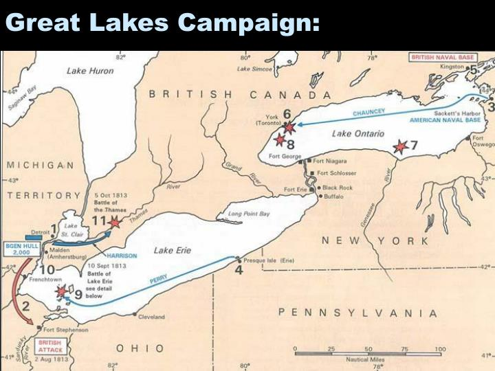 Great Lakes Campaign: