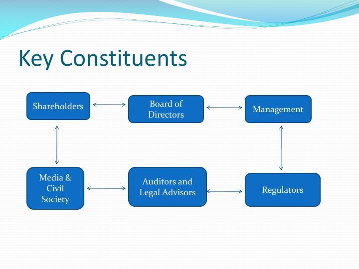 Key Constituents