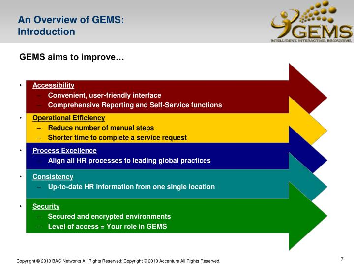An Overview of GEMS: