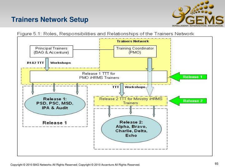 Trainers Network Setup