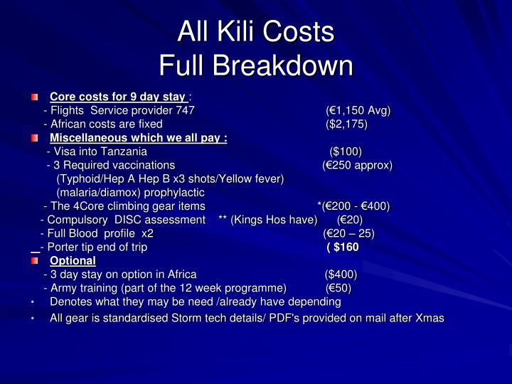 All Kili Costs