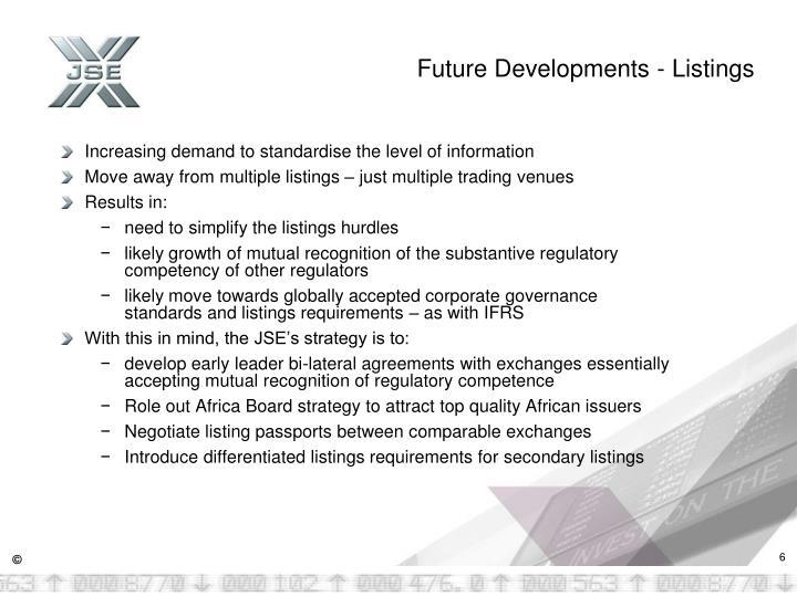 Future Developments - Listings