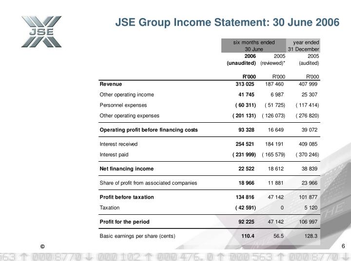 JSE Group Income Statement: 30 June 2006