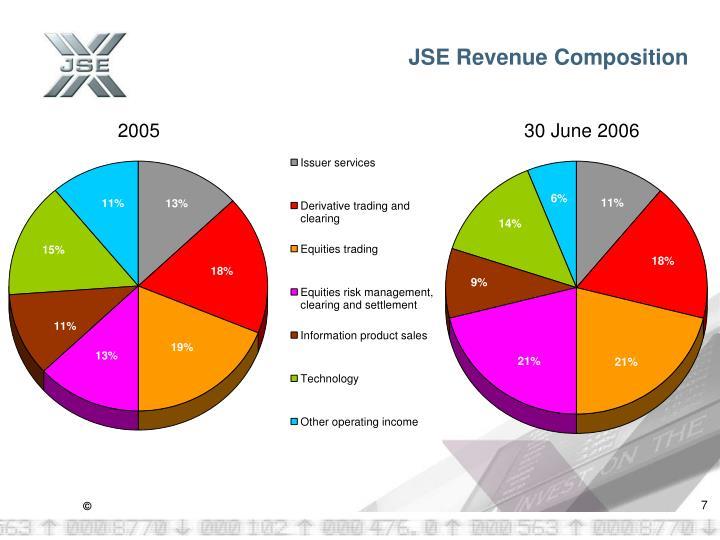 JSE Revenue Composition