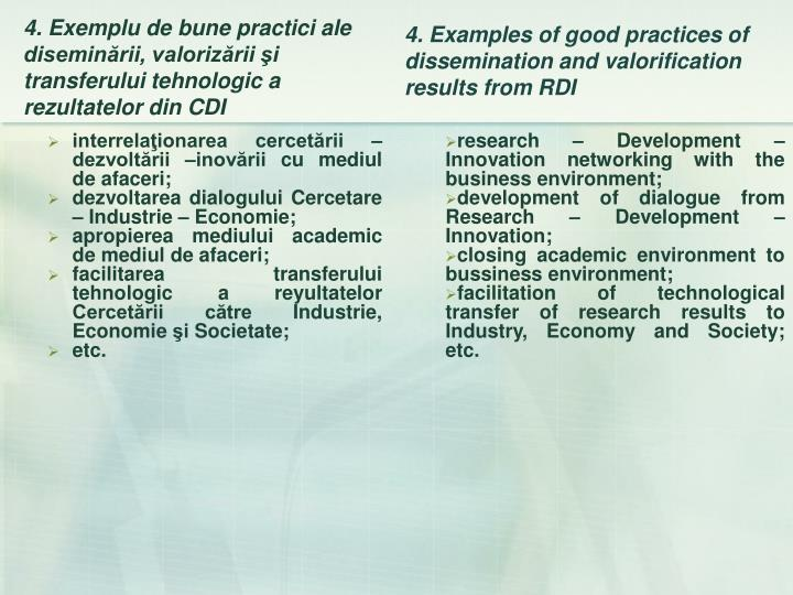 4. Examples of good practices of dissemination and valorification results from