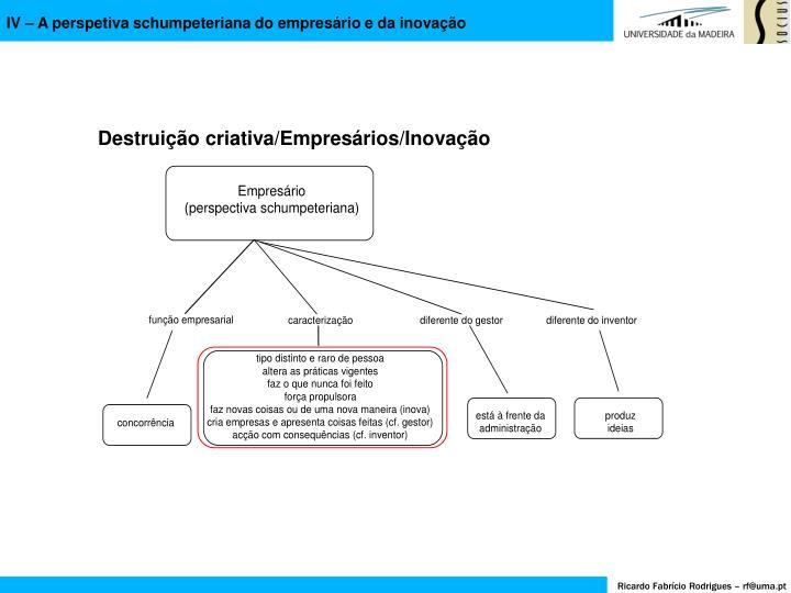 IV – A perspetiva schumpeteriana do empresário e da inovação