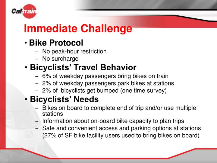 Immediate Challenge