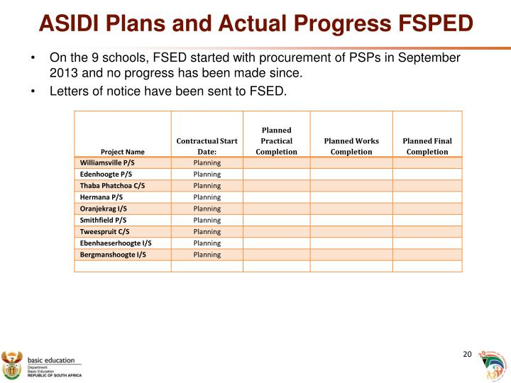 ASIDI Plans and Actual Progress FSPED