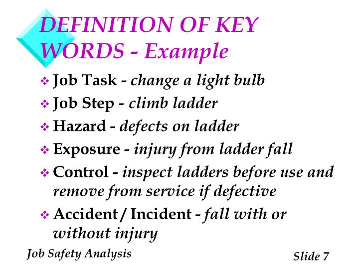 DEFINITION OF KEY WORDS - Example