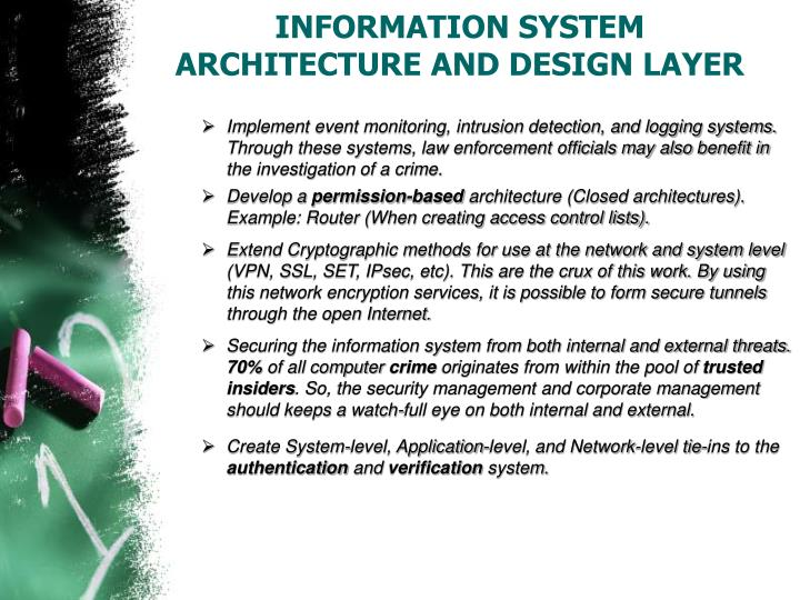 INFORMATION SYSTEM ARCHITECTURE AND DESIGN LAYER
