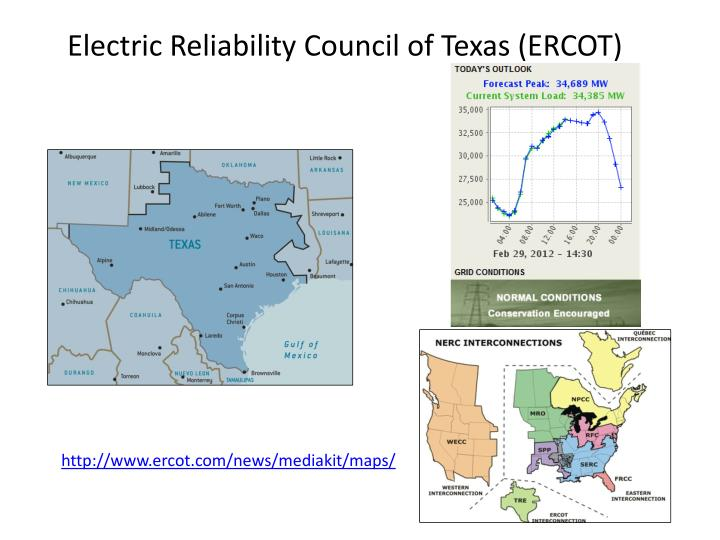 Electric reliability council of texas ercot