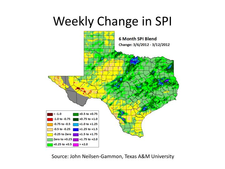 Weekly Change in SPI