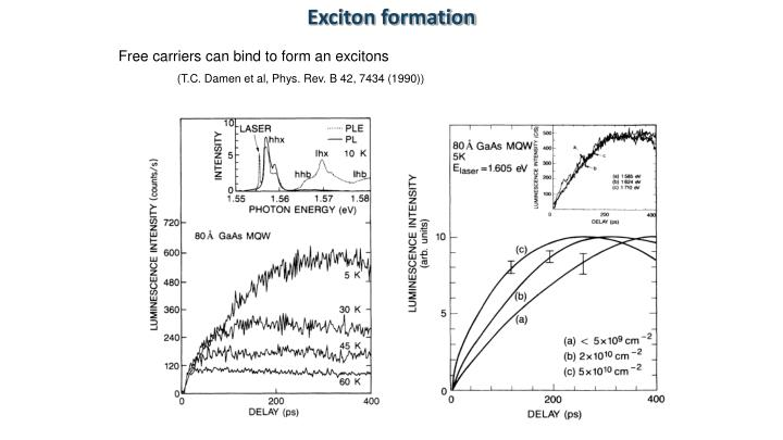 Exciton formation