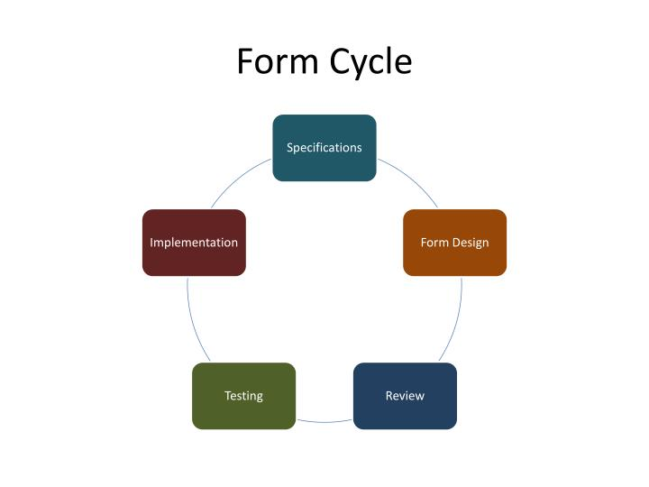 Form Cycle