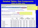 detailed tables geo components down to state only