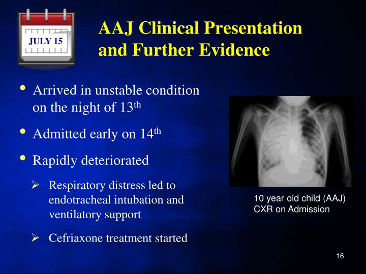 AAJ Clinical Presentation