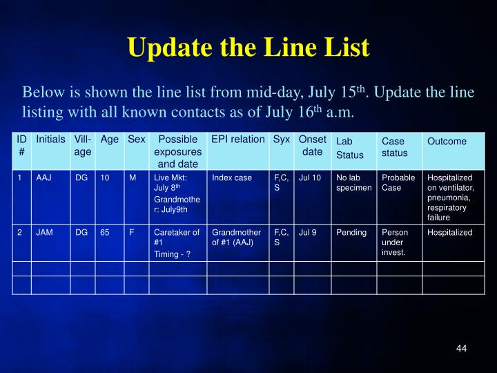 Update the Line List
