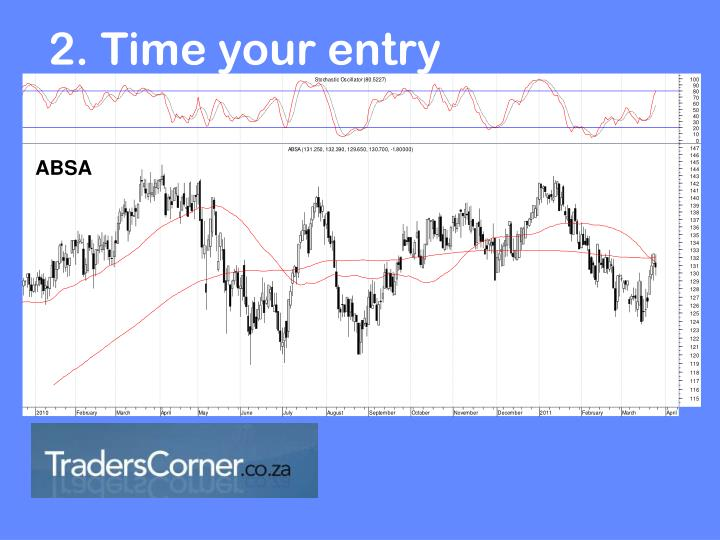 2. Time your entry