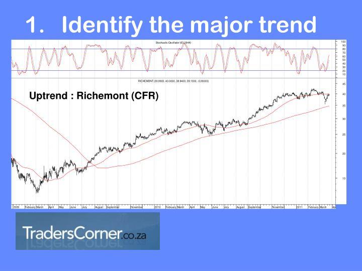Identify the major trend