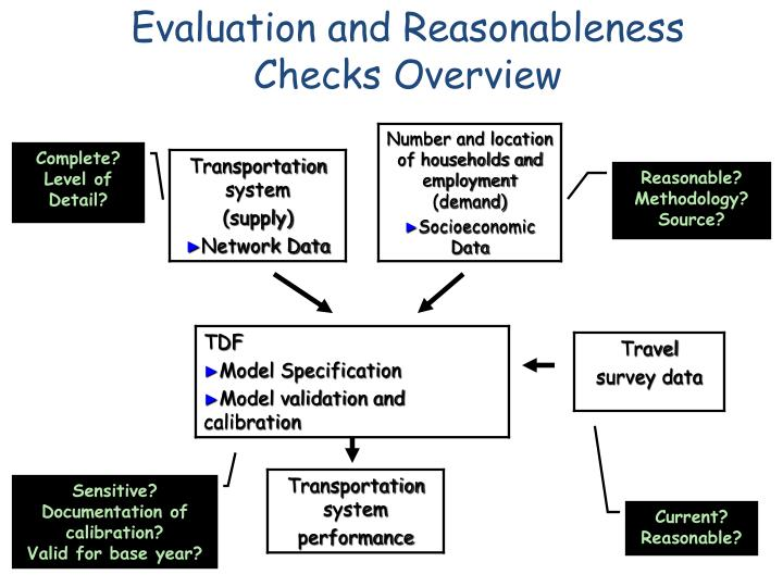 Evaluation and Reasonableness Checks Overview