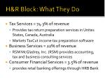 h r block what they do