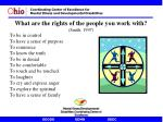 what are the rights of the people you work with smith 1997
